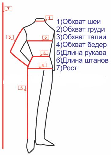 Все размеры для пошива одежды