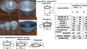 Купить Форма для хлеба алюминиевая №17 210/166*h-83мм ~800-1000гр