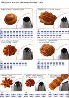 Купить насадки для кондитерских мешков нерж. сталь 5шт/уп martellato недорого.