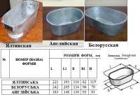 """Купить Форма хлебная алюминиевая """"Ялтинская"""" 221*193/110*82*h-115мм ~650гр"""